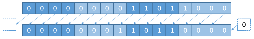Logique binaire et calcul booléen [C++, Qt, OpenGL, CUDA]